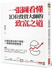 一張圖看懂10位投資大師的致富之道